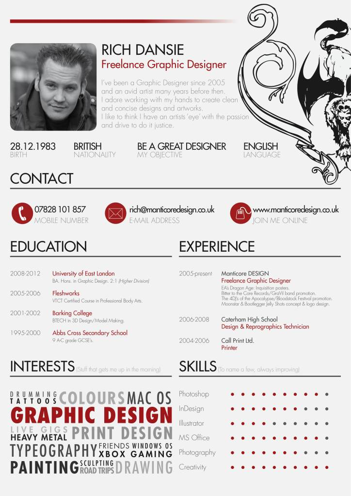 Rich-Dansie-GRAPHIC-CV