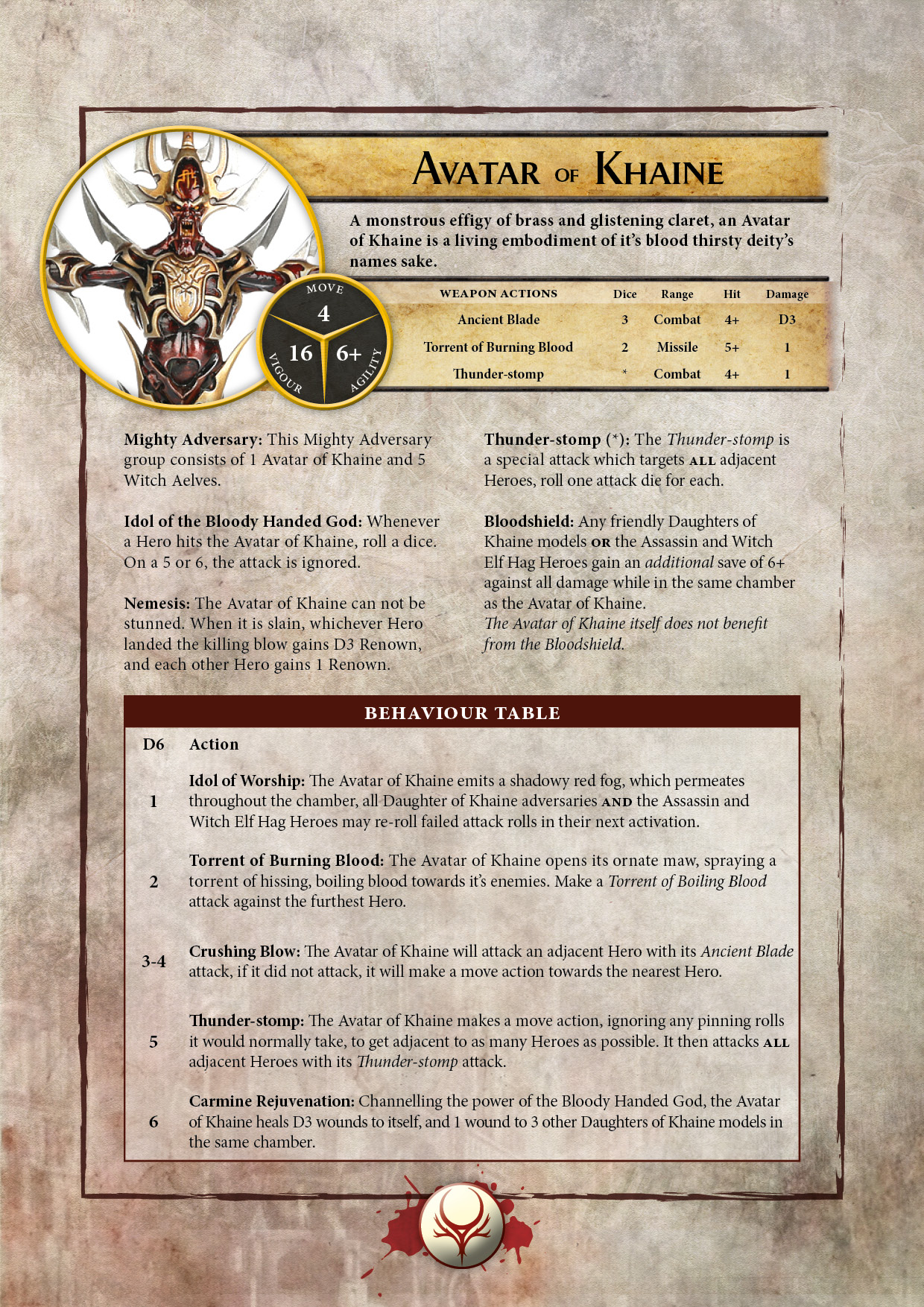 Khaine Adversaries v32