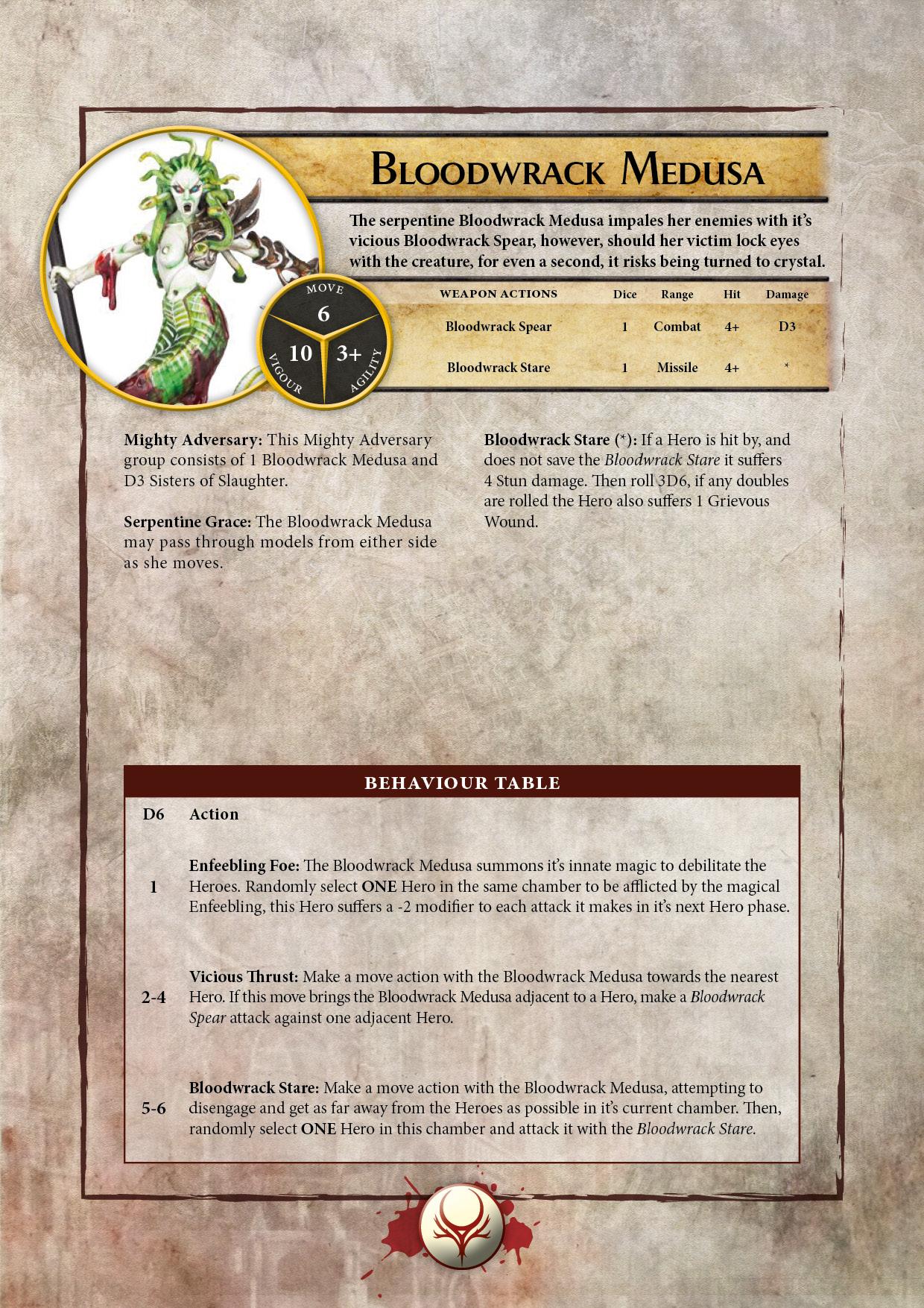 Khaine Adversaries v33