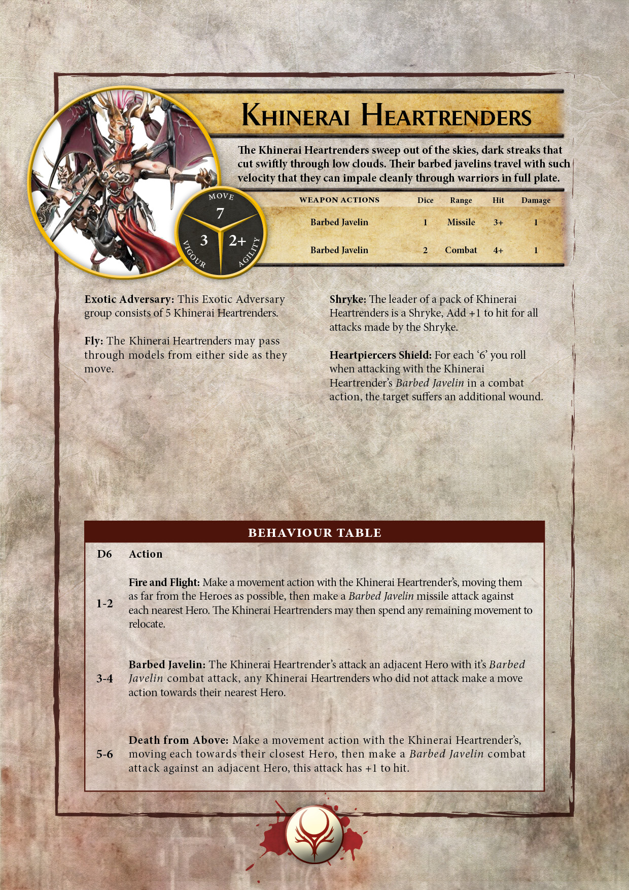 Khaine Adversaries v34